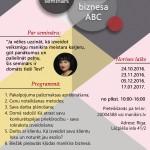 """JAUNUMS! Olgas Zeltiņas praktiskais seminārs """"Manikīra biznesa ABC"""