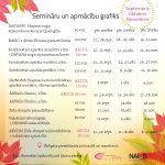 Semināru un meistarklašu plāns rudenim – septembris/oktobris/novembris