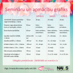 Semināru un apmācību grafiks Aprīlis-Maijs-Jūnijs